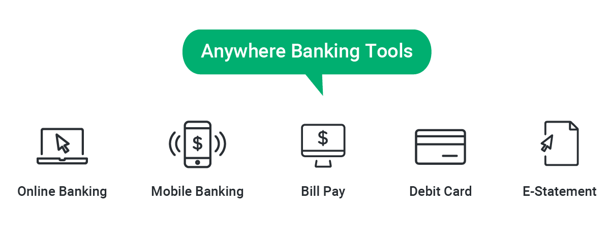 Anywhere Banking Tools